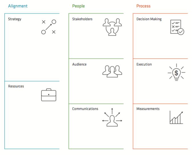 collaborative_innovation_canvas_v2.png